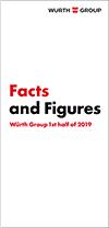 Brojke i činjenice - prva polovina 2019. godine